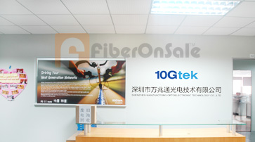 FiberOnSale fiber optical Production Environment